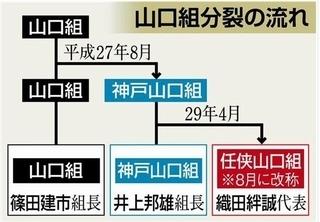 兵庫県神戸市暴力団員銃殺事件2.jpg