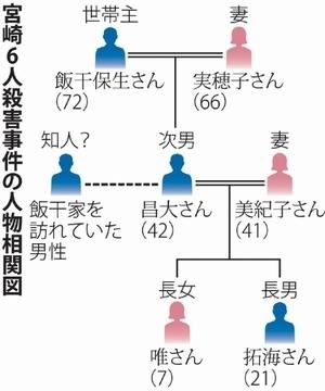 宮崎県高千穂町7人心中殺人.jpg
