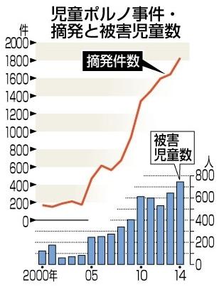 平成27年児童ポルノ禁止法 施行.jpg