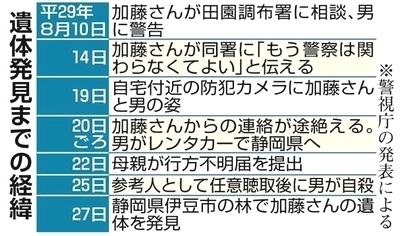 東京都大田区26歳女性殺人死体遺棄詳細.jpg
