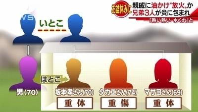 福岡県糸田町3人放火殺人事件0.jpg