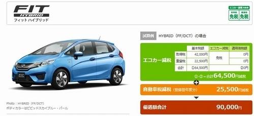 エコカー減税等減額ホンダ.jpg