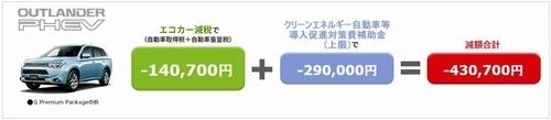 エコカー減税等減額三菱.jpg