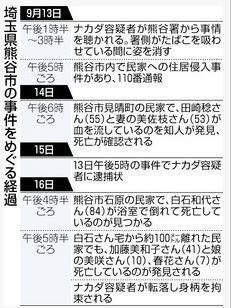 ペルー人による埼玉6人連続殺害事件.jpg
