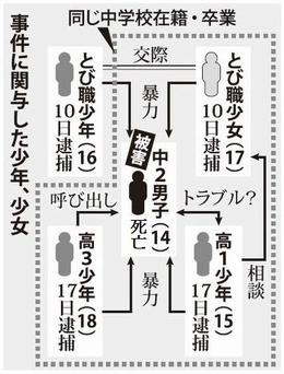 三重県鈴鹿市男子高校生暴行死事件6.jpg