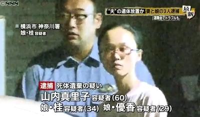 横浜市神奈川区夫死体遺棄で家族3人逮捕0.jpg