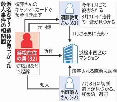 浜名湖2人バラバラ殺人遺棄事件.jpg