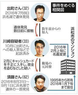 浜名湖連続バラバラ殺人事件4.jpg