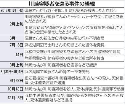 浜名湖連続バラバラ殺人事件5.jpg