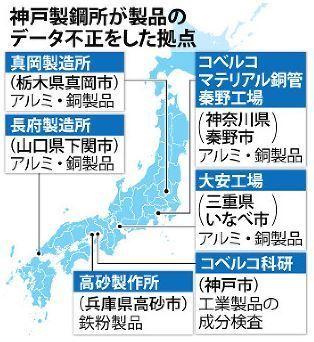 神戸製鋼データ改竄をした工場一覧.jpg