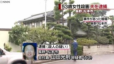 長野県松本市妻殺害で夫逮捕1.jpg