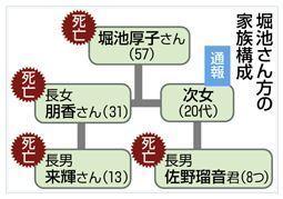 静岡市葵区家族4人心中殺人事件4.jpg